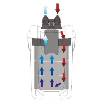 Внешний фильтр Sunsun HW-302 (для аквариумов 180-250 л) - 8
