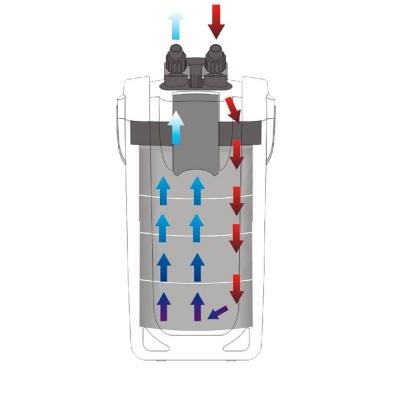 Внешний фильтр Sunsun HW-304A (для аквариумов 300-500 л) - 8