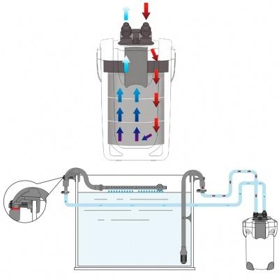 Внешний фильтр Sunsun HW-302 (для аквариумов 180-250 л) - 9