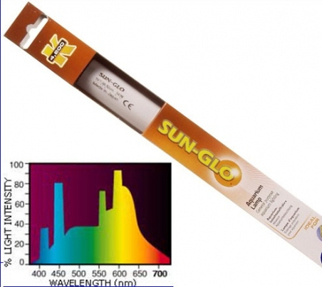 Лампа Hagen T8 Sun-Glo 14 Вт, 361 мм